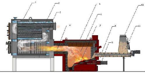 Принципиальная схема горения